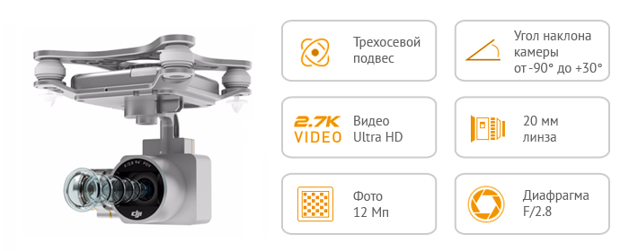 Характеристики камеры DJI Phantom 3 Standard