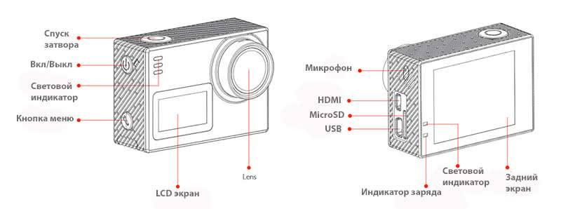 Инструкция SJCAM SJ6 LEGEND