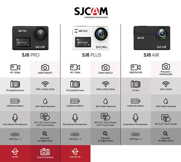 SJ8 возможности камеры