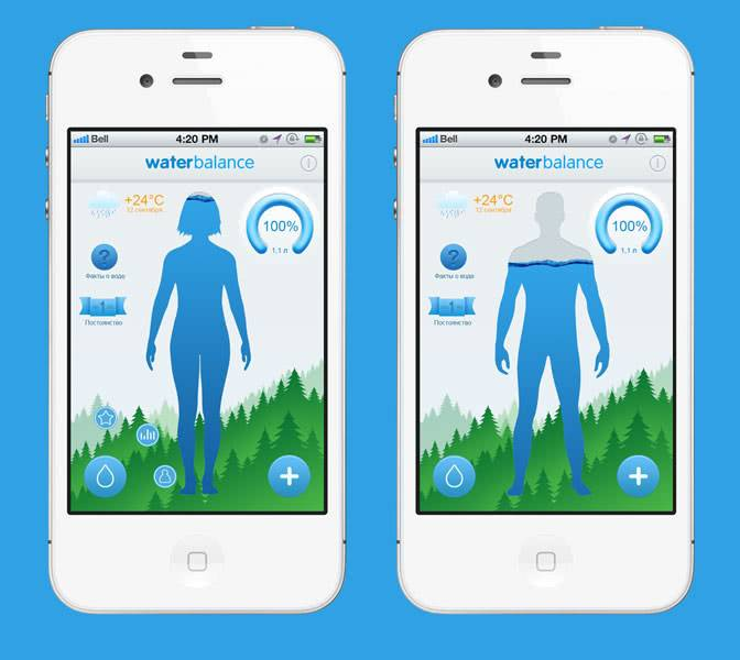 Water Balance app